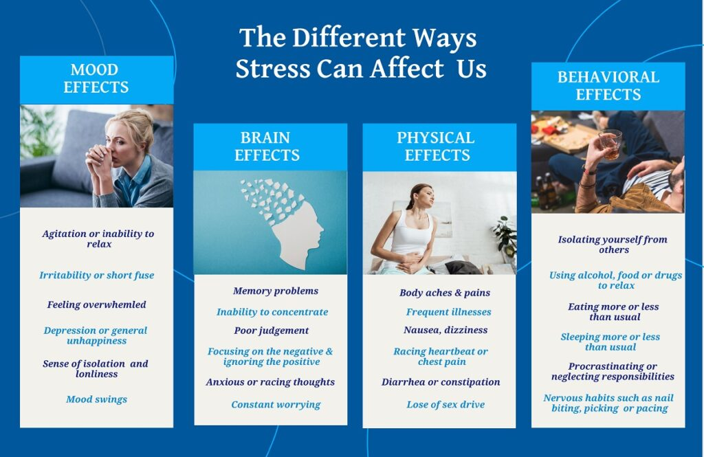 Different Ways Stress Can Affect Us